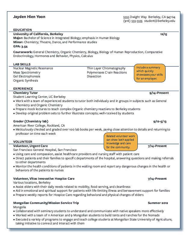 Grader ( Chemistry Lab ) Resume Sample - http://resumesdesign.com ...