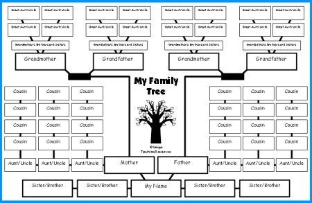 Family Tree Lesson Plans: Large tree templates for designing a ...