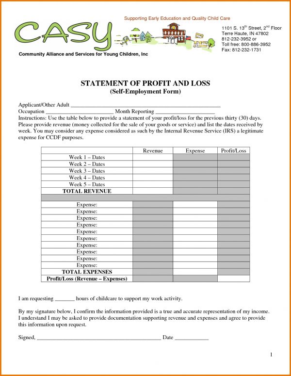 Profit And Loss Statement Template.profit And Loss Statement For ...