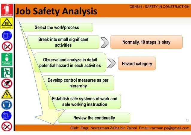 Occupational Safety and Health Management in Construction Industry