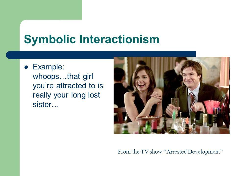 "Symbolic Interactionism"" Sociology. 3 Major Theoretical ..."