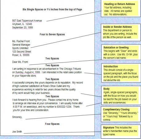 Email Cover Letter Format Spacing | letter | Pinterest | Cover ...
