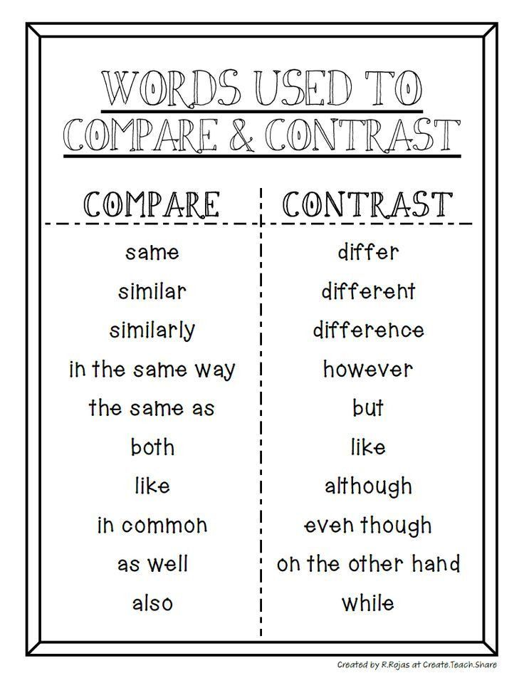 Words Used to Compare and Contrast - Google Drive | Compare and ...