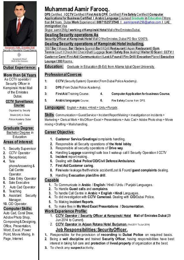 Muhammad Aamir's CV
