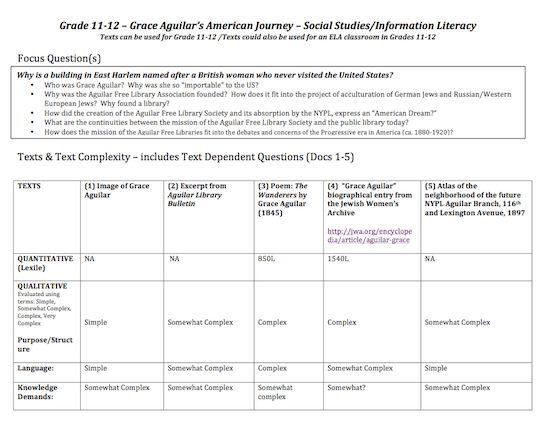 TeachNYPL: 'Grace Aguilar's American Journey,' A Common Core ...