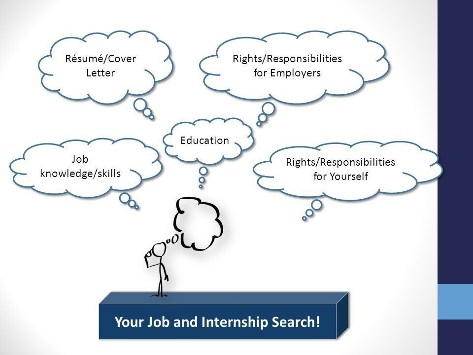 Job Search Tools for International Students. Résumé/Cover Letter ...