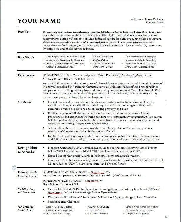 Military Resume Example. Examples Of Government Resumes Government ...