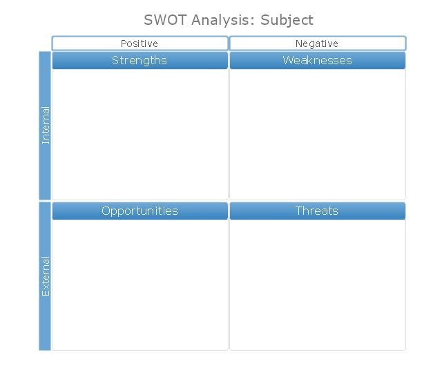 SWOT Matrix Template | TOWS analysis matrix - Template ...