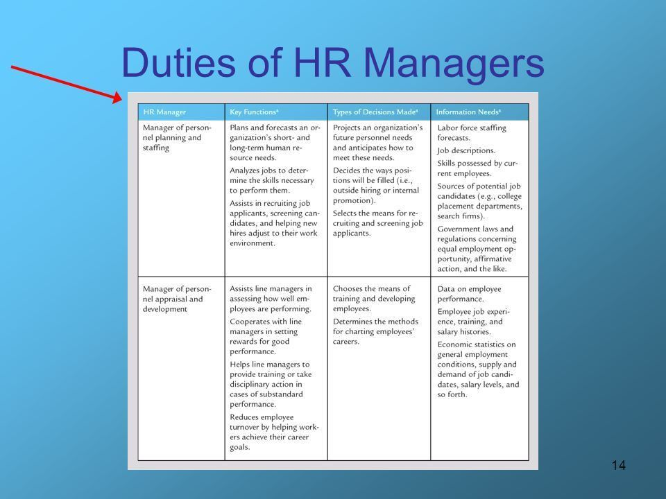 Human Resources (HR) Management and Payroll Process - ppt video ...