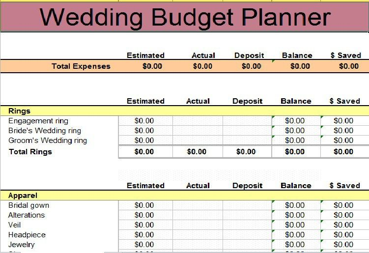 Wedding Budget Template | Budget Templates | Pinterest | Budget ...