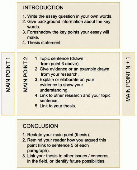 11. narrative essay sample papers sample descriptive essay topics ...