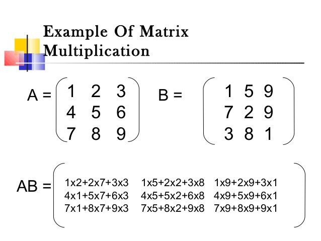 Matrix and its operation (addition, subtraction, multiplication)