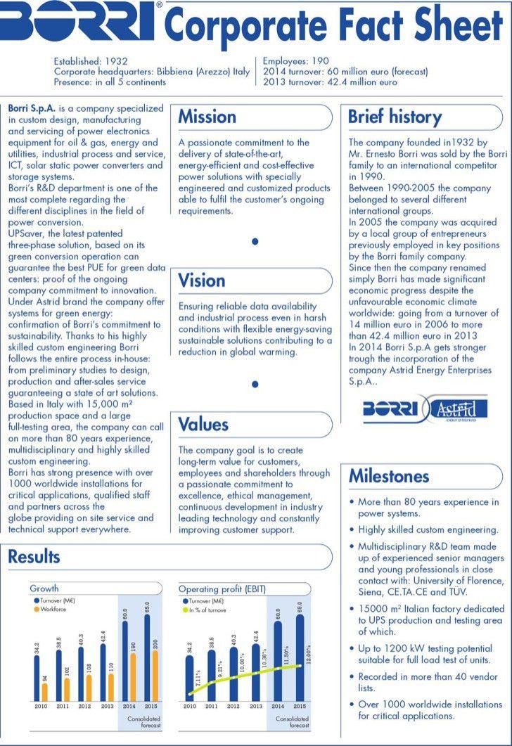 Sample Fact Sheet. Printable Sample Property Fact Sheet Form 865 ...
