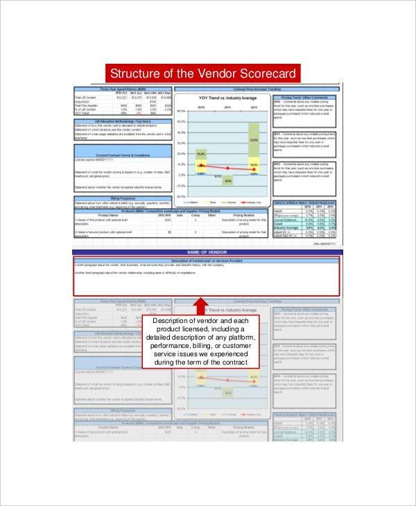 8+ Vendor Scorecard Templates – Free Sample, Example Format ...