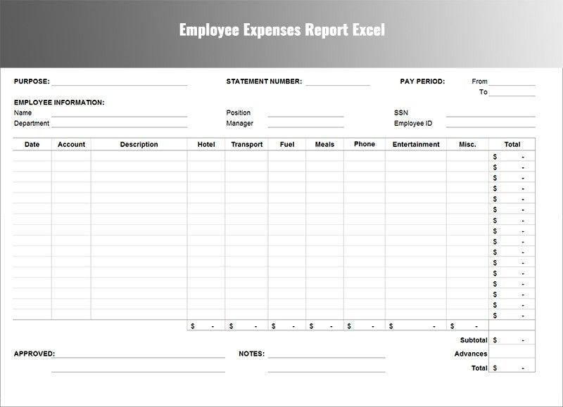 Expenses Report Template - Free Word,Excel Download | Creative ...