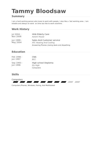 Hha Resume samples - VisualCV resume samples database