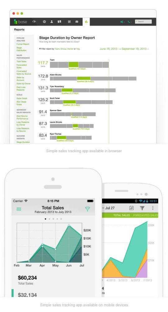 Simple Sales Tracking App