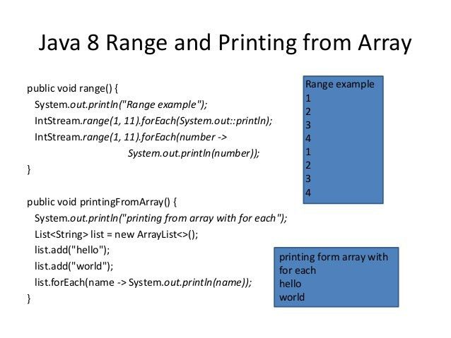 Java 8 Examples