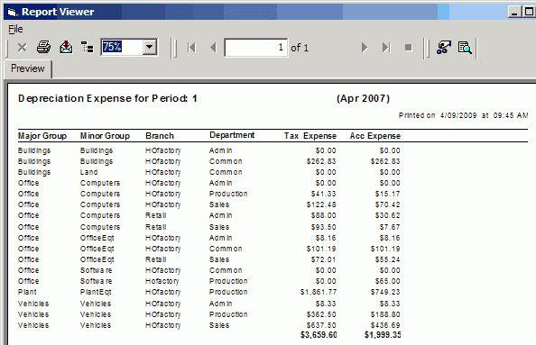 Depreciation Expense Report