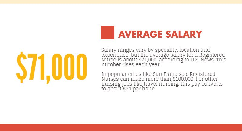 2017 Trends: Nurse Salary, Top Nursing Schools, In-Demand ...
