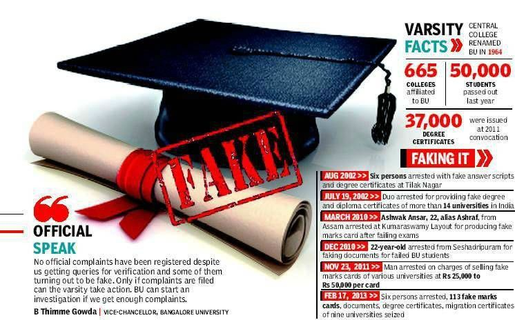Fake degree scam: No sweat, you can get a university degree in 10 ...