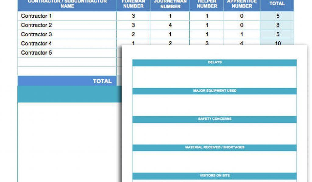 Excel Template Task Tracker Project Task Tracker Excel Daily Work ...