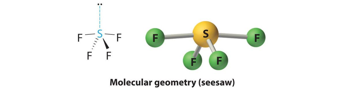 Chapter 6.3: VSEPR - Molecular Geometry - Chemistry LibreTexts