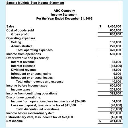 Income Statement Templates - Download Free at Blue Templates