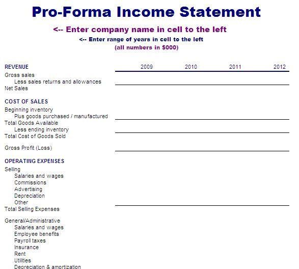Income Statement Template | Profit and Loss Statements | Pinterest ...