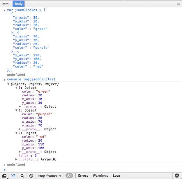 Data Structures D3.js Accepts   DashingD3js.com