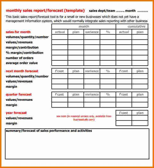 Sales Report Template. General Manager Weekly Sales Report ...