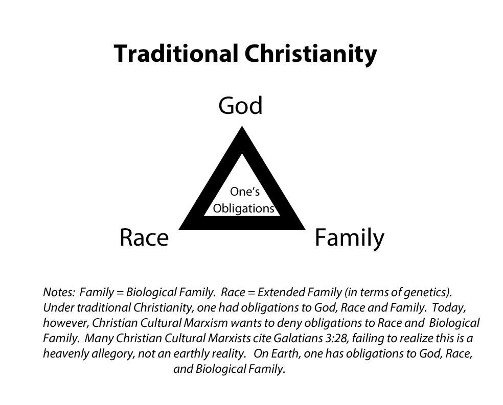Religion 2.0: Identitarian Religion – Occam's Razor