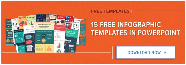 How to Make an Infographic in Under an Hour [15 Free Infographic ...