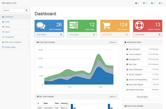 20 Free & Premium Bootstrap Admin Dashboard Templates