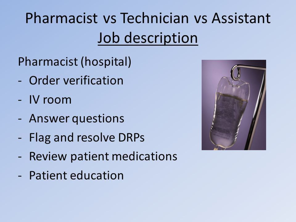Introduction to Pharmacy B.Sc. Pharm. Who am I? KSS grad Okanagan ...