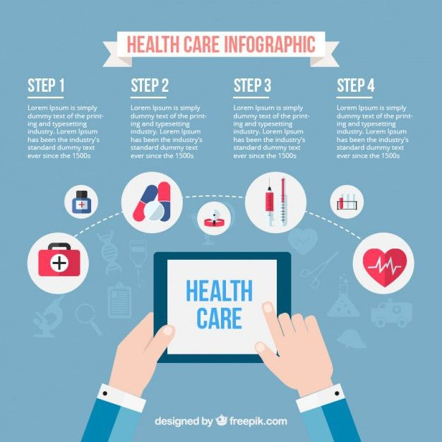 Health care infographic template Vector | Free Download