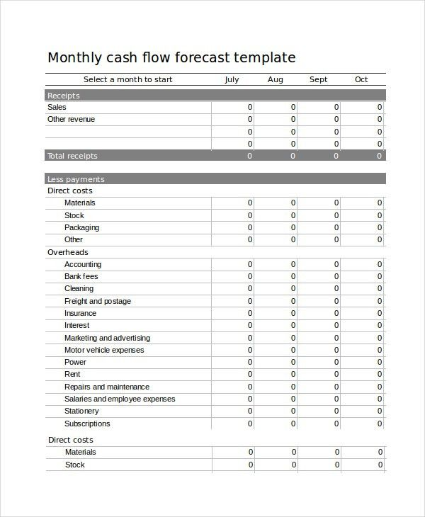 Excel Forecast Template - 11+ Free Excel Documents Download | Free ...
