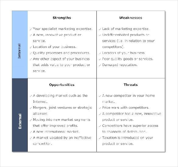 10+ Marketing SWOT Analysis Templates – Free Sample, Example ...
