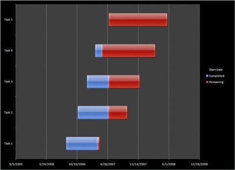 Free Gantt Chart Templates