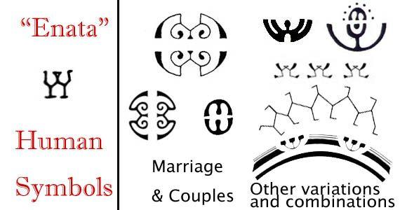 polynesian tattoo symbols enata. Black Bedroom Furniture Sets. Home Design Ideas