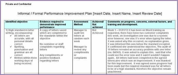 PERFORMANCE IMPROVEMENT PLAN TEMPLATE | Samplenotary.cam