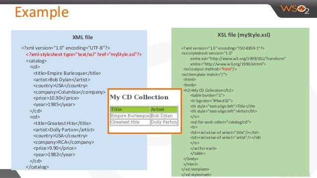 Transforming xml with XSLT