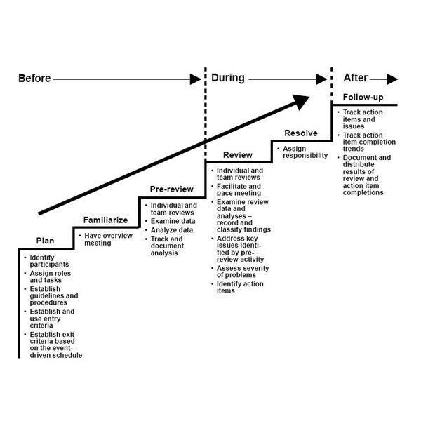 Risk Mitigation Strategies and Risk Mitigation Plan: Tips for ...
