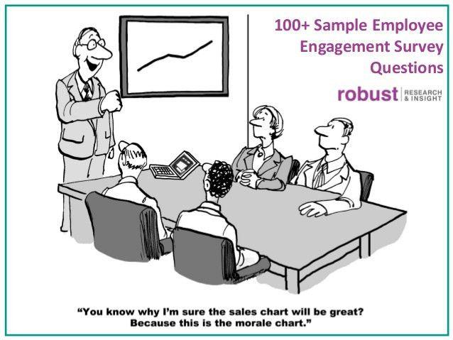 Sample Employee Engagement Survey Questions