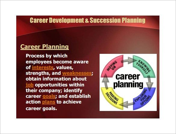 Career Development Plan, Career Development Plan Template | Free ...
