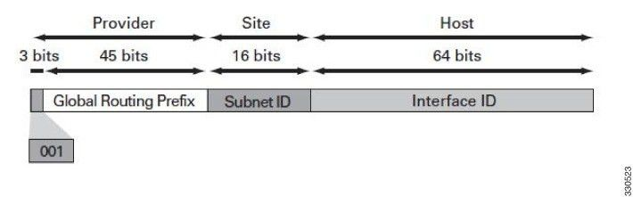 Routing and Bridging Guide vA5(1.0), Cisco ACE Application Control ...