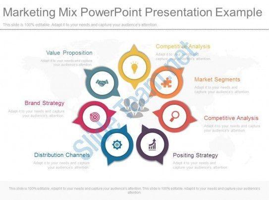 Marketing Mix Powerpoint Presentation Example | Presentation ...