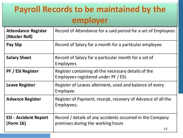 Payroll Concepts
