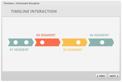 Free E-Learning Template: Timeline & Process Interaction | The ...