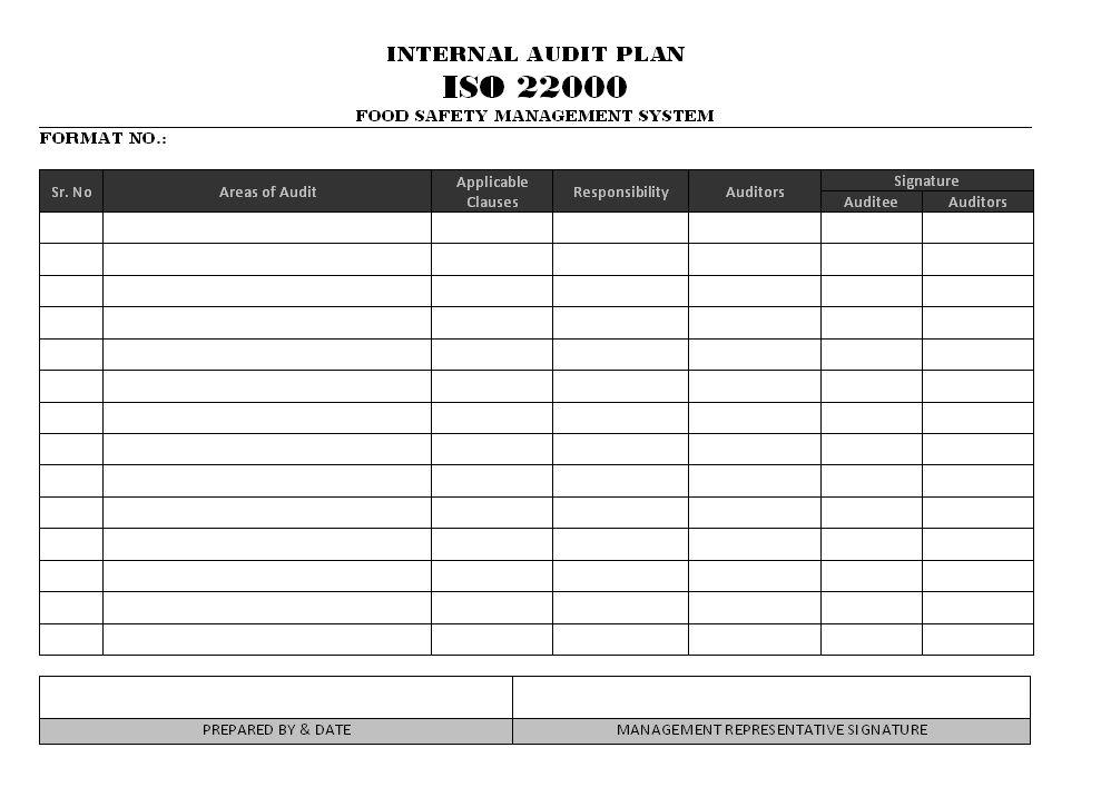 Audit Plan ISO 22000